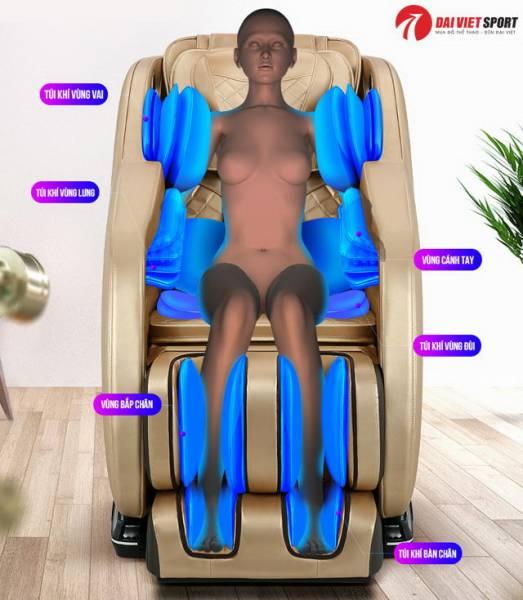 Tính năng, công dụng của túi khí trên ghế massage